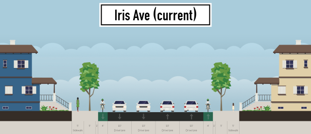 iris-ave-current